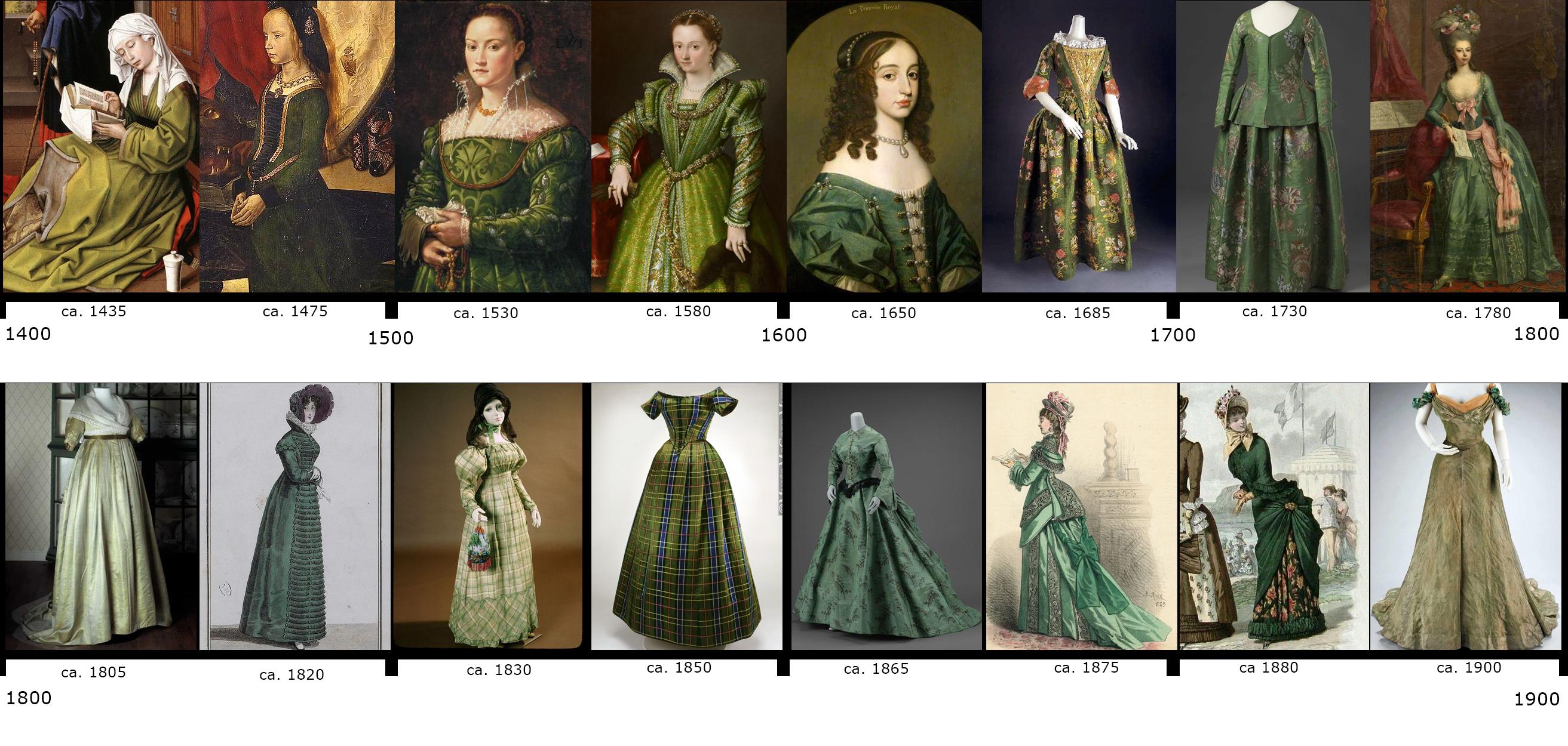 historical fashion timeline history of womens fashion